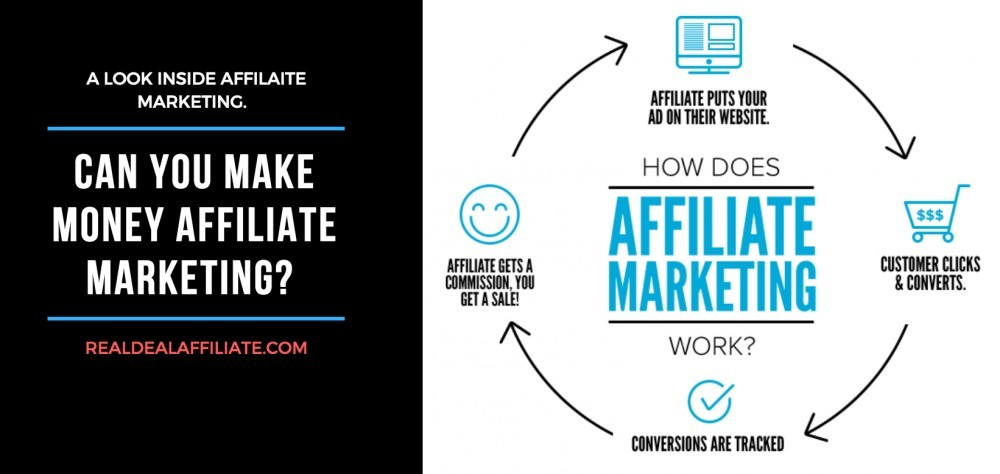 How To Make Money As An Affiliate - Discover How To Make $1000s In Affiliate Marketing